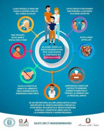 coronavirus Governo regole