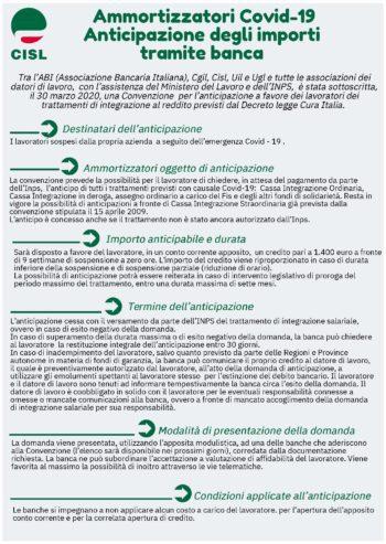 Ammortizzatori Covid-19 anticipazione degli importi tramite banca