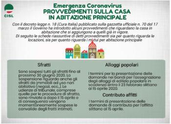 Emergenza Coronavirus Provvedimenti sulla casa in abitazione principale