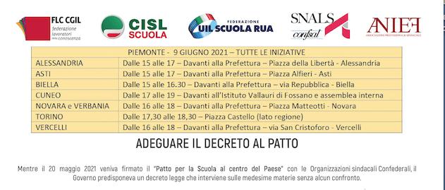 Presidi e manifestazioni in tutto il Piemonte